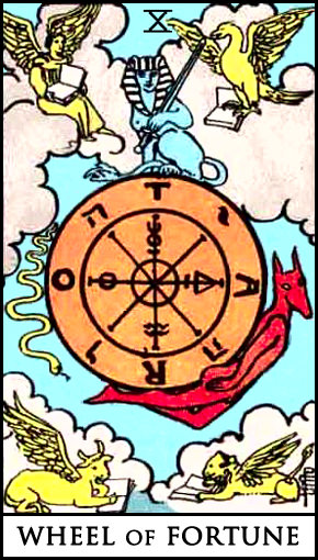 Wheel of Fortune Tarot Card Meanings - Aquarian Insight